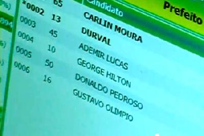 Contagem realiza primeiro turno das eleições municipais